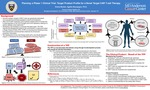 Planning a Phase 1 Clinical Trial: Target Product Profile for a Novel Target CAR T-cell Therapy by Emma Becker, Agathe Bourgogne PhD, and Sattva S. Neelapu MD