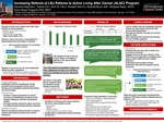 Increasing Referral of LBJ Patients to the Active Living After Cancer (ALAC) Program