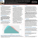 Socioeconomic Barriers To Breast Cancer Clinical Trial Retention