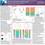 Single-cell transcriptomics of intrahepatic cholangiocarcinoma (iCC) reveals novel tumor epithelial-stromal interactions by Richa A. John; Maria E. Monberg; Jaewon J. Lee M.D.; Mohamed M. Zaid M.D.; Bret M. Stephens; Naruhiko Ikoma M.D.; John Lowengrub Ph.D.; Eugene J. Koay M.D., Ph.D.; Paola A. Guerrero Ph.D.; and Anirban Maitra MBBS