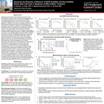 Assessing the Response of Mixtures of EGFR Amplified and Non-amplified Glioma Stem Cell Lines in Response to MEK Inhibitor Treatment