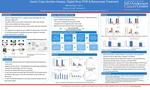 Vector Copy Number Assays: Digital Drop PCR & Benzonase Treatment