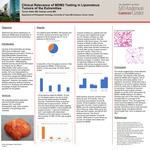 Clinical Relevance of MDM2 Testing in Lipomatous Tumors of the Extremities