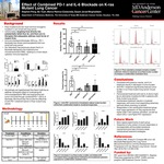 Effect of Combined PD-1 and IL-6 Blockade on K-ras Mutant Lung Cancer